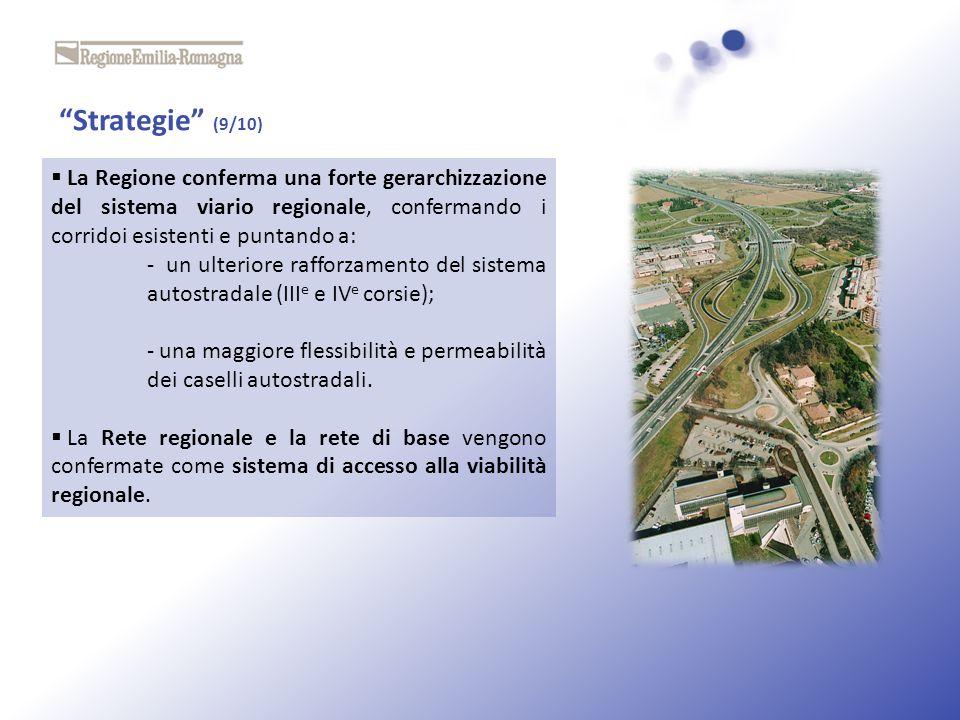 Strategie (9/10) La Regione conferma una forte gerarchizzazione del sistema viario regionale, confermando i corridoi esistenti e puntando a: