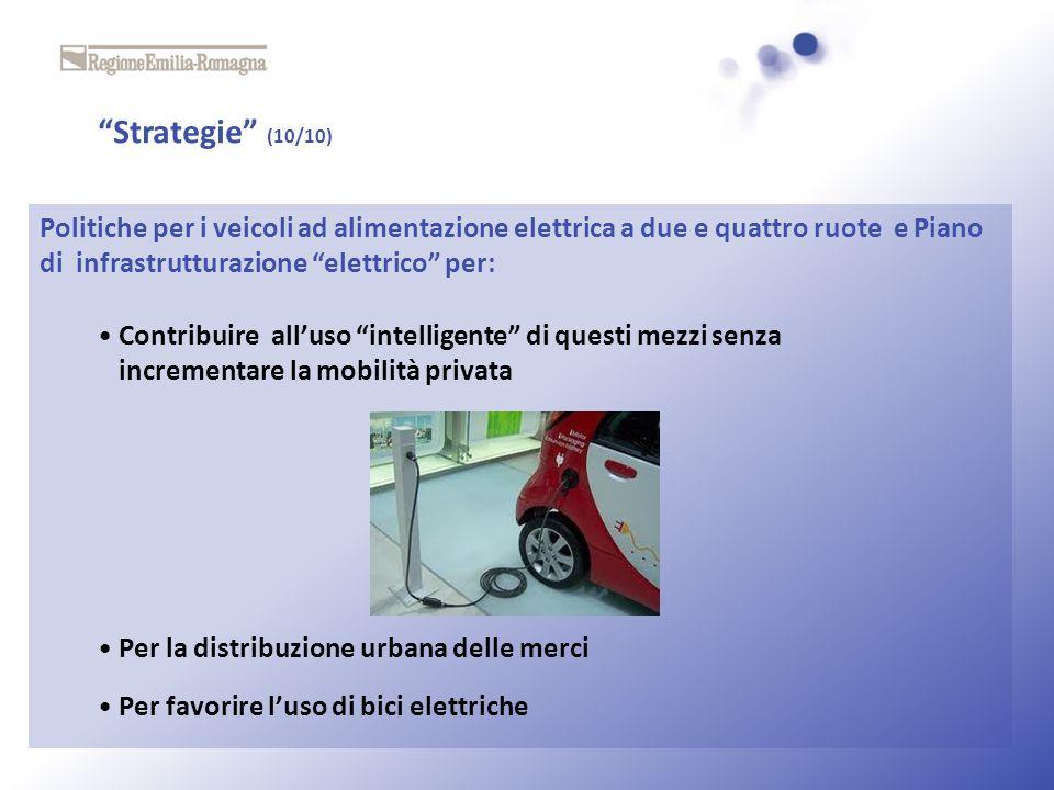 Strategie (10/10) Politiche per i veicoli ad alimentazione elettrica a due e quattro ruote e Piano di infrastrutturazione elettrico per: