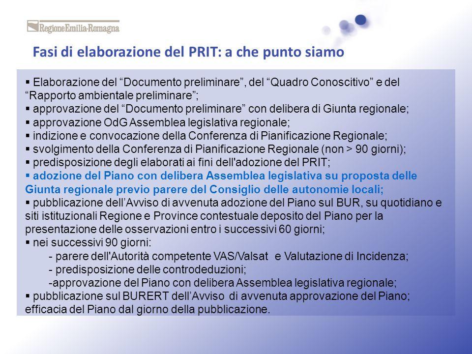 Fasi di elaborazione del PRIT: a che punto siamo