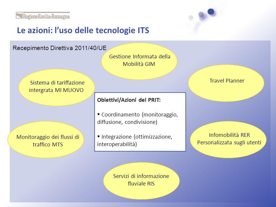 Le azioni: l'uso delle tecnologie ITS