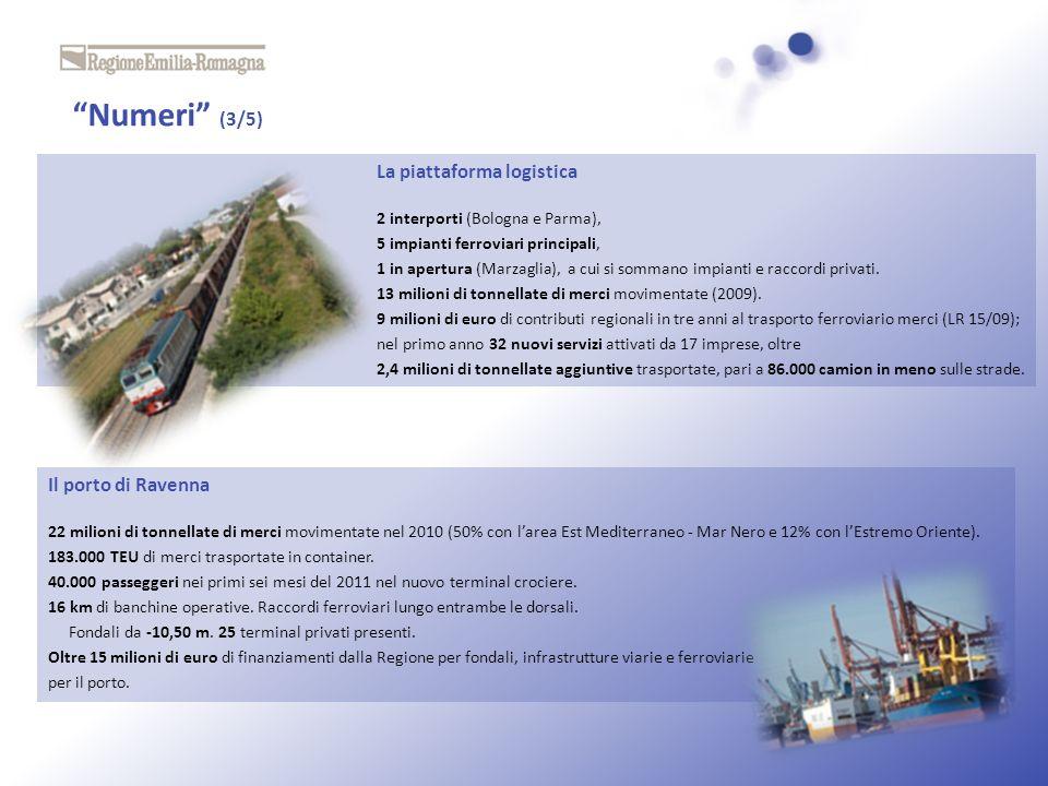Numeri (3/5) La piattaforma logistica Il porto di Ravenna