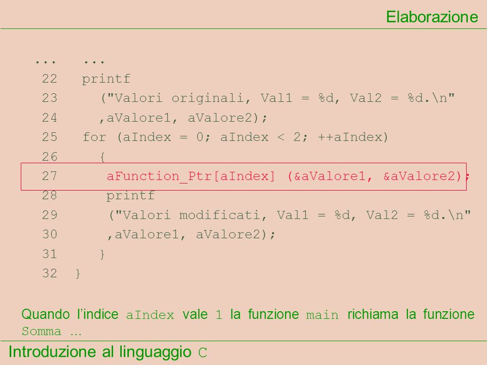 Elaborazione ... ... 22 printf. 23 ( Valori originali, Val1 = %d, Val2 = %d.\n 24 ,aValore1, aValore2);