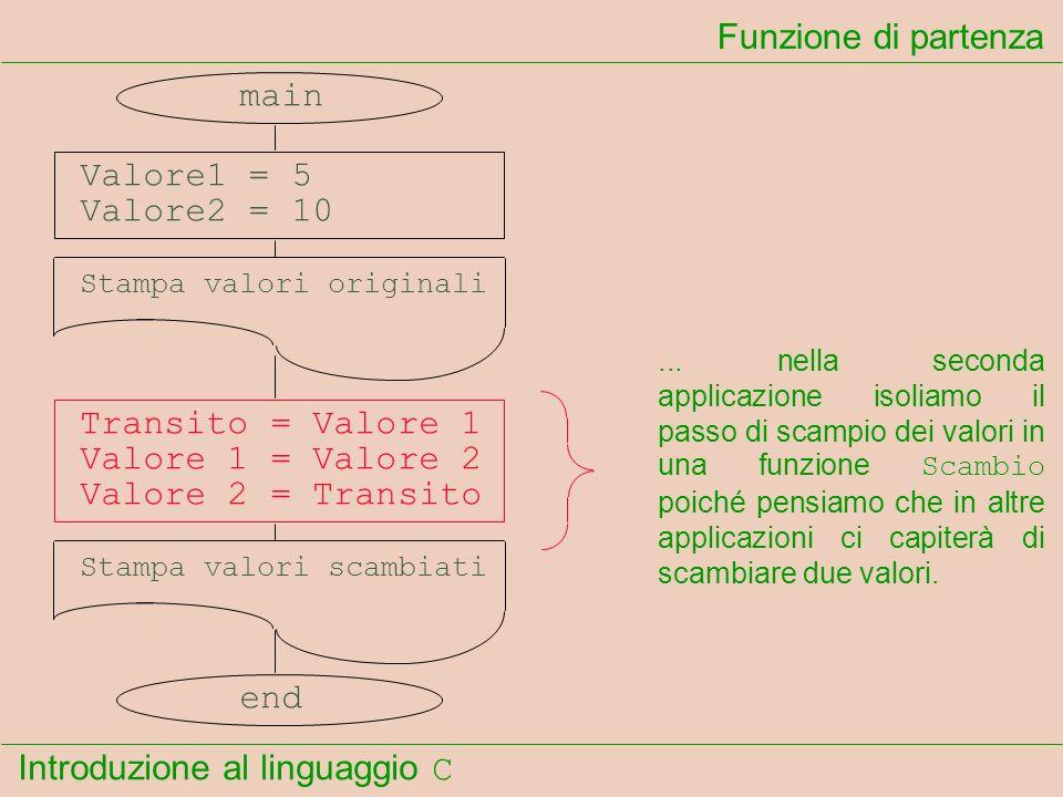Funzione di partenza main Valore1 = 5 Valore2 = 10 Transito = Valore 1