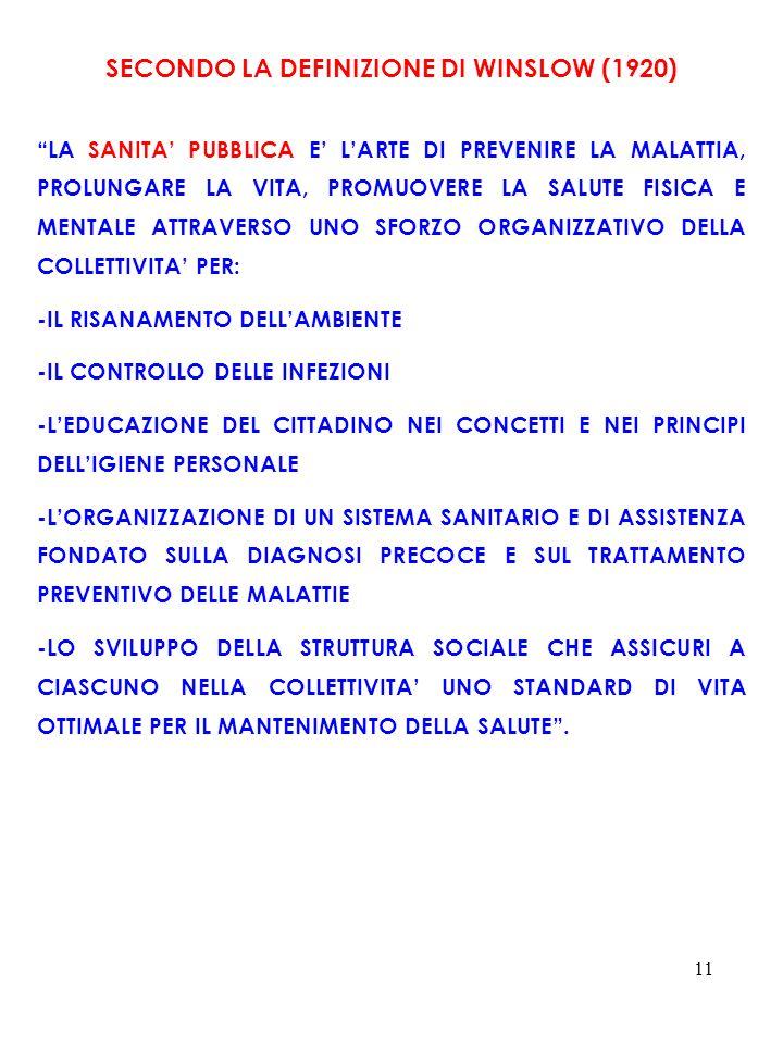 SECONDO LA DEFINIZIONE DI WINSLOW (1920)