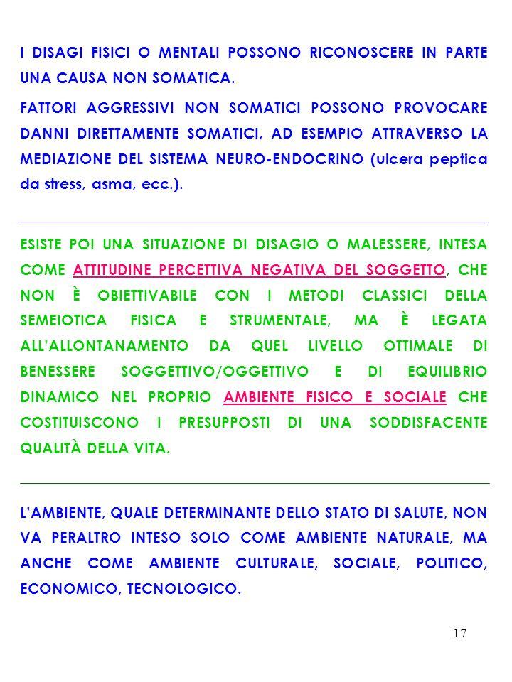 I DISAGI FISICI O MENTALI POSSONO RICONOSCERE IN PARTE UNA CAUSA NON SOMATICA.