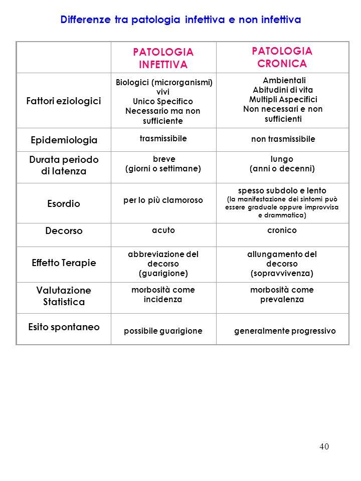 Differenze tra patologia infettiva e non infettiva