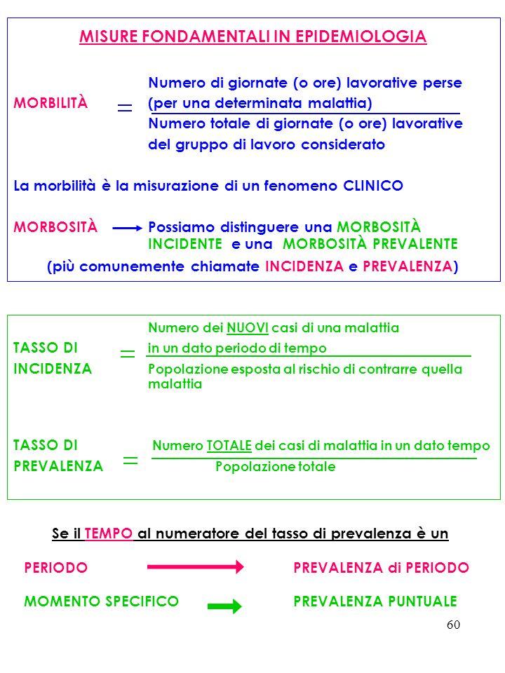 MISURE FONDAMENTALI IN EPIDEMIOLOGIA