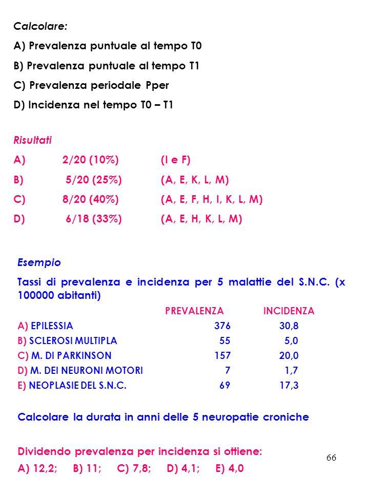 A) Prevalenza puntuale al tempo T0 B) Prevalenza puntuale al tempo T1