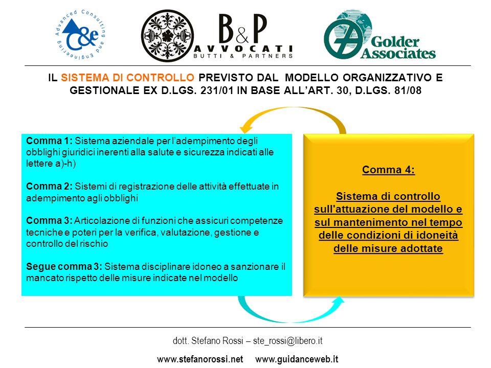 IL SISTEMA DI CONTROLLO PREVISTO DAL MODELLO ORGANIZZATIVO E GESTIONALE EX D.LGS. 231/01 IN BASE ALL'ART. 30, D.LGS. 81/08