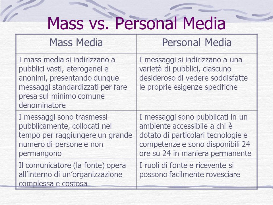 Mass vs. Personal Media Mass Media Personal Media