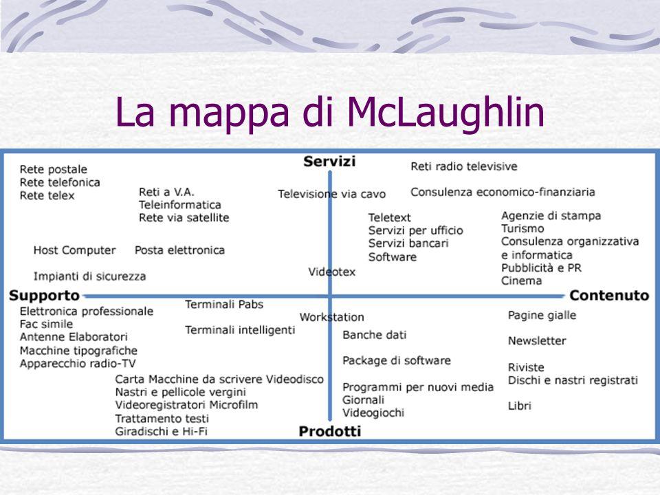 La mappa di McLaughlin