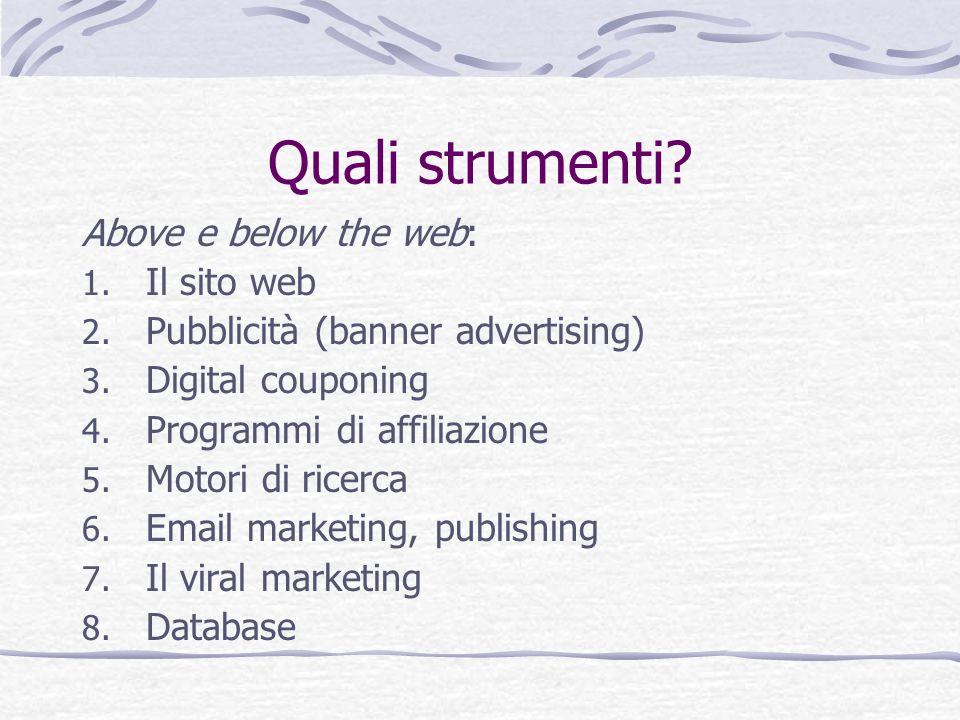 Quali strumenti Above e below the web: Il sito web
