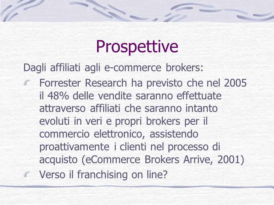 Prospettive Dagli affiliati agli e-commerce brokers: