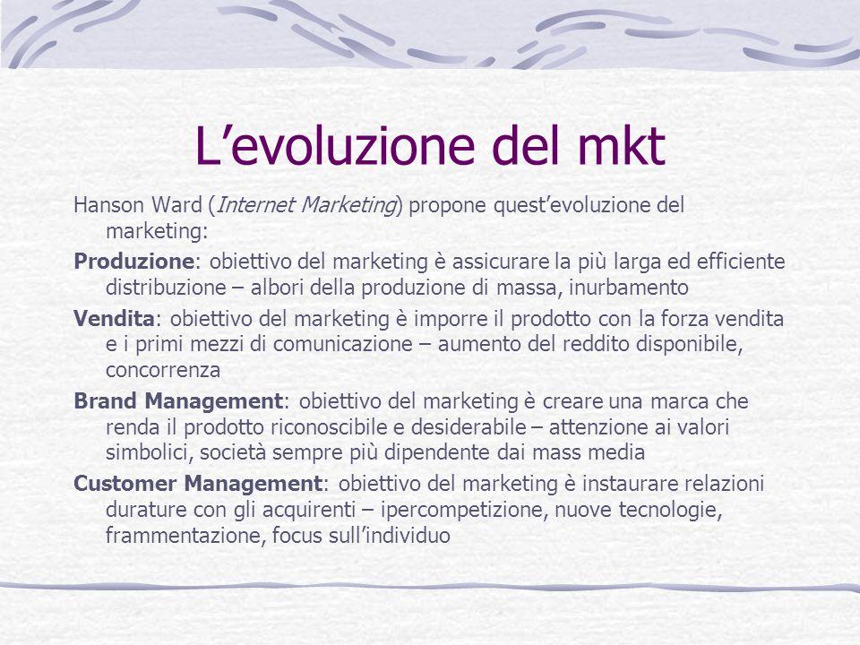L'evoluzione del mkt Hanson Ward (Internet Marketing) propone quest'evoluzione del marketing: