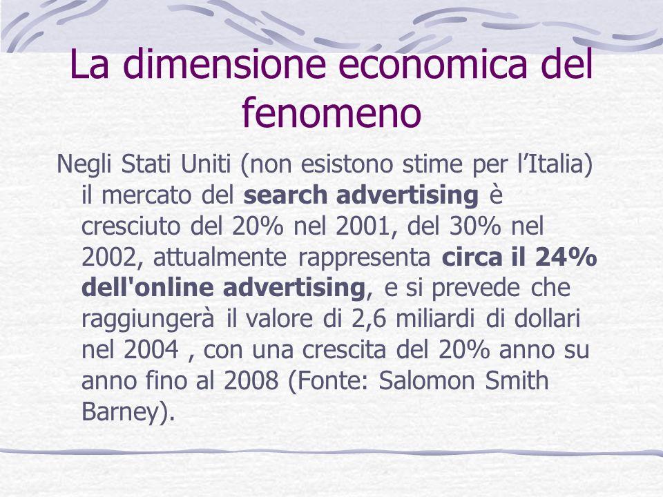 La dimensione economica del fenomeno
