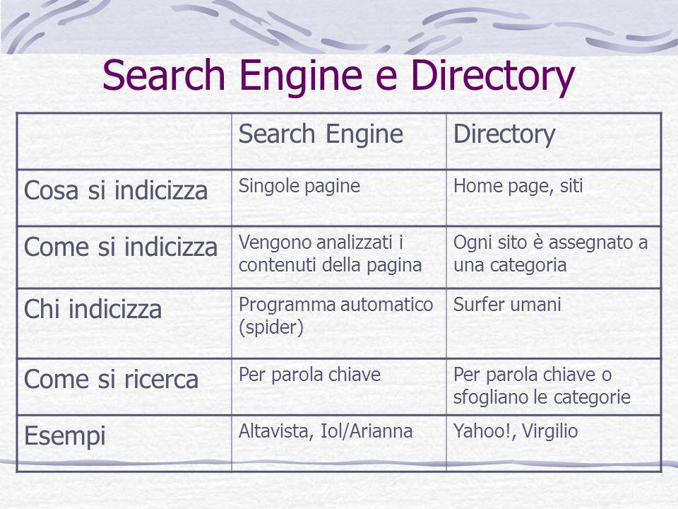 Search Engine e Directory