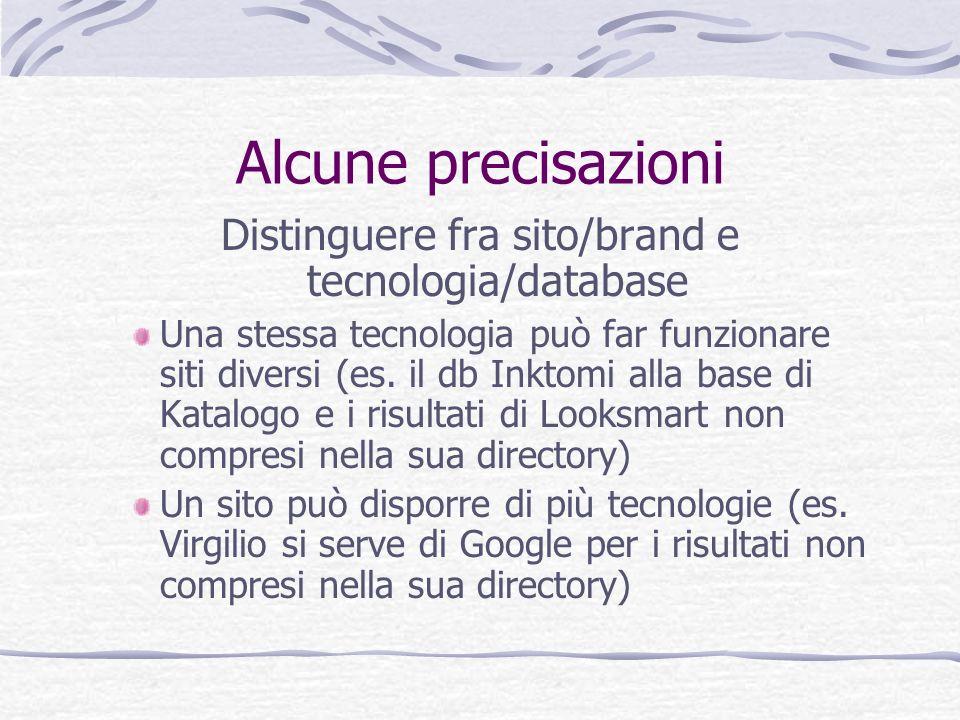 Distinguere fra sito/brand e tecnologia/database
