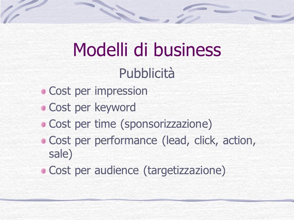 Modelli di business Pubblicità Cost per impression Cost per keyword