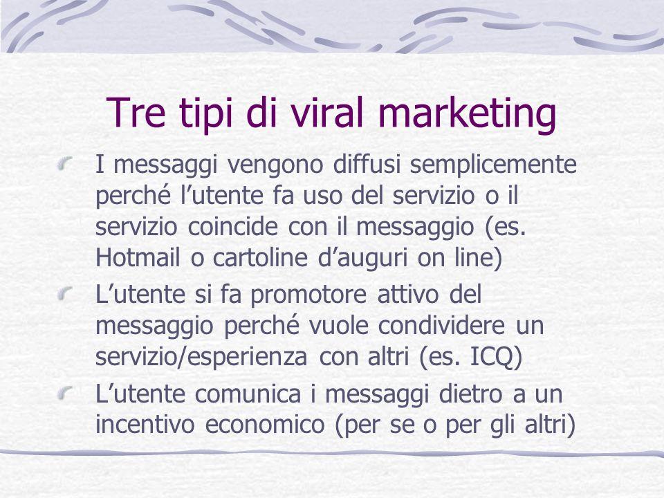 Tre tipi di viral marketing