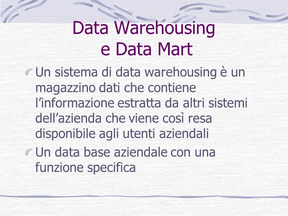 Data Warehousing e Data Mart