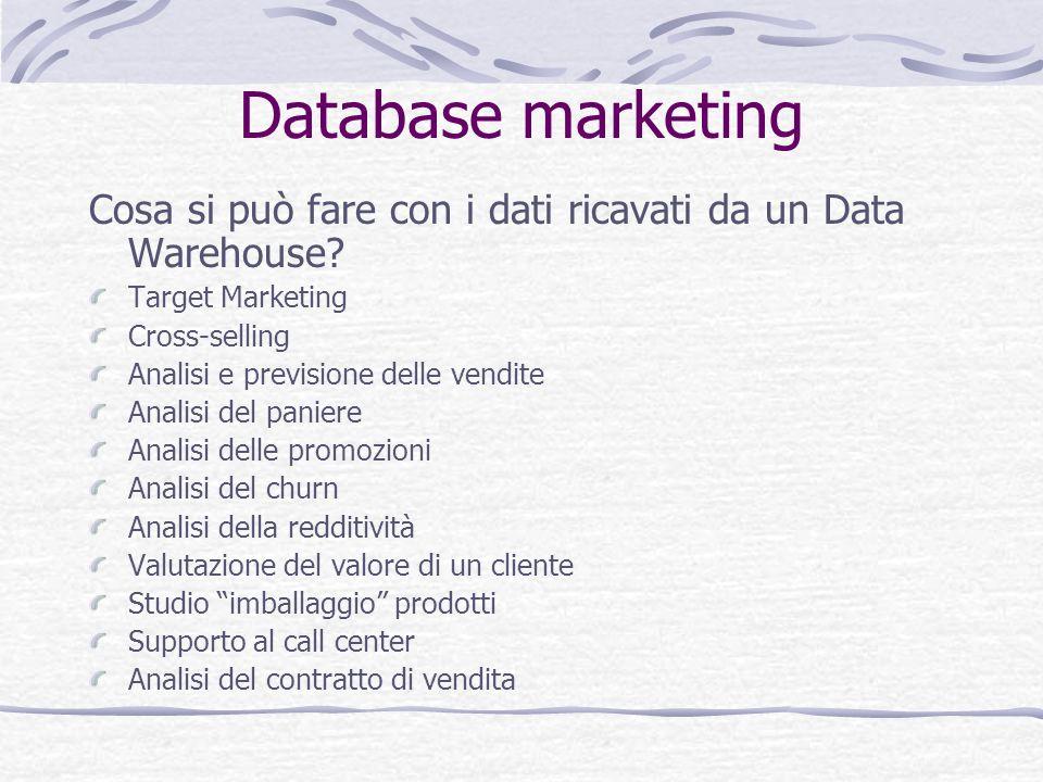 Database marketing Cosa si può fare con i dati ricavati da un Data Warehouse Target Marketing. Cross-selling.