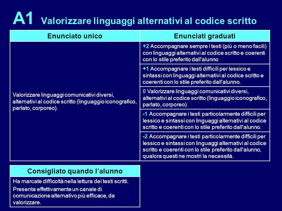 A1 Valorizzare linguaggi alternativi al codice scritto
