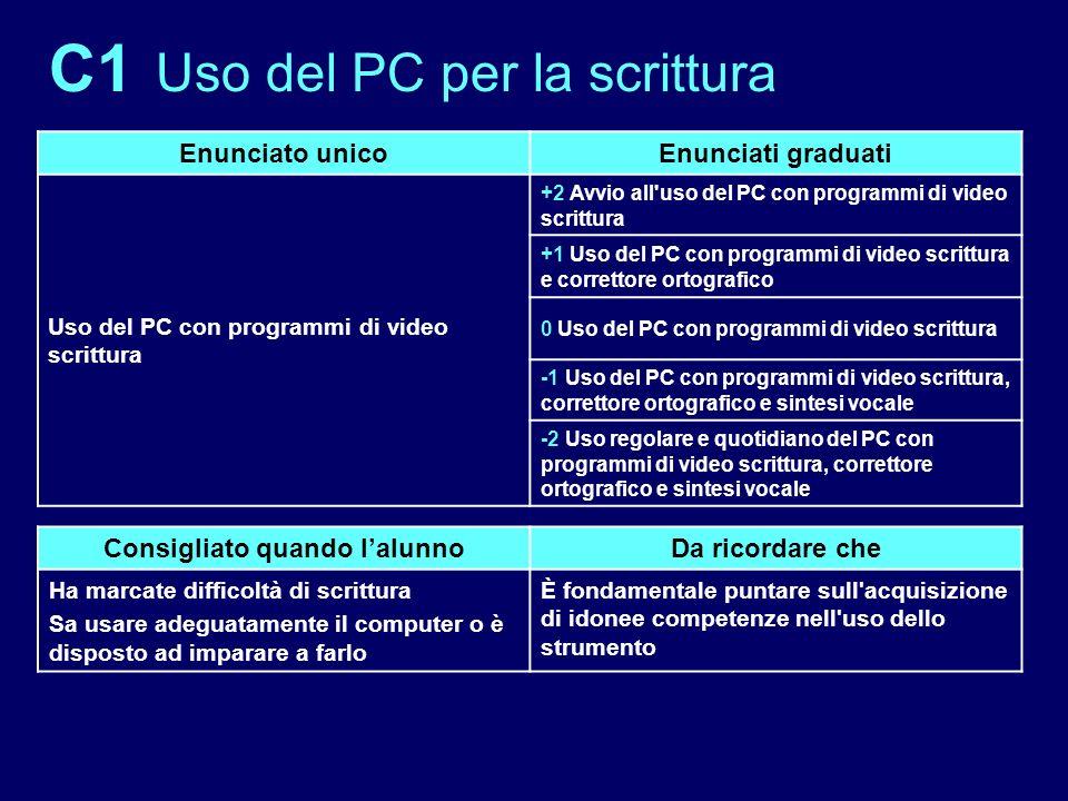 C1 Uso del PC per la scrittura