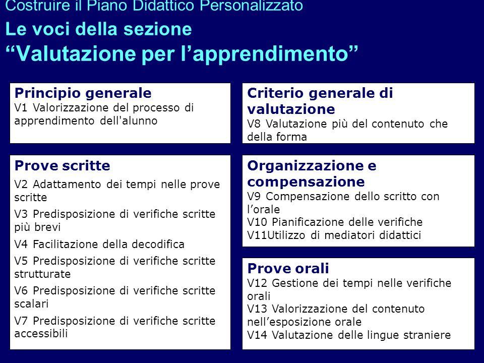 Costruire il Piano Didattico Personalizzato Le voci della sezione Valutazione per l'apprendimento