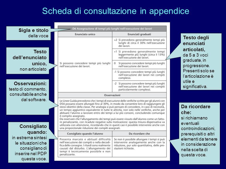 Scheda di consultazione in appendice