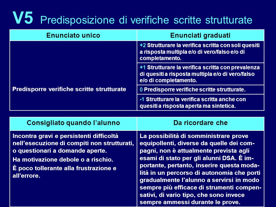 V5 Predisposizione di verifiche scritte strutturate