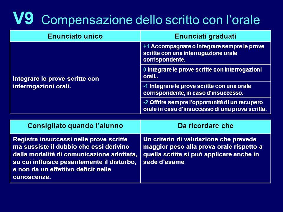 V9 Compensazione dello scritto con l'orale
