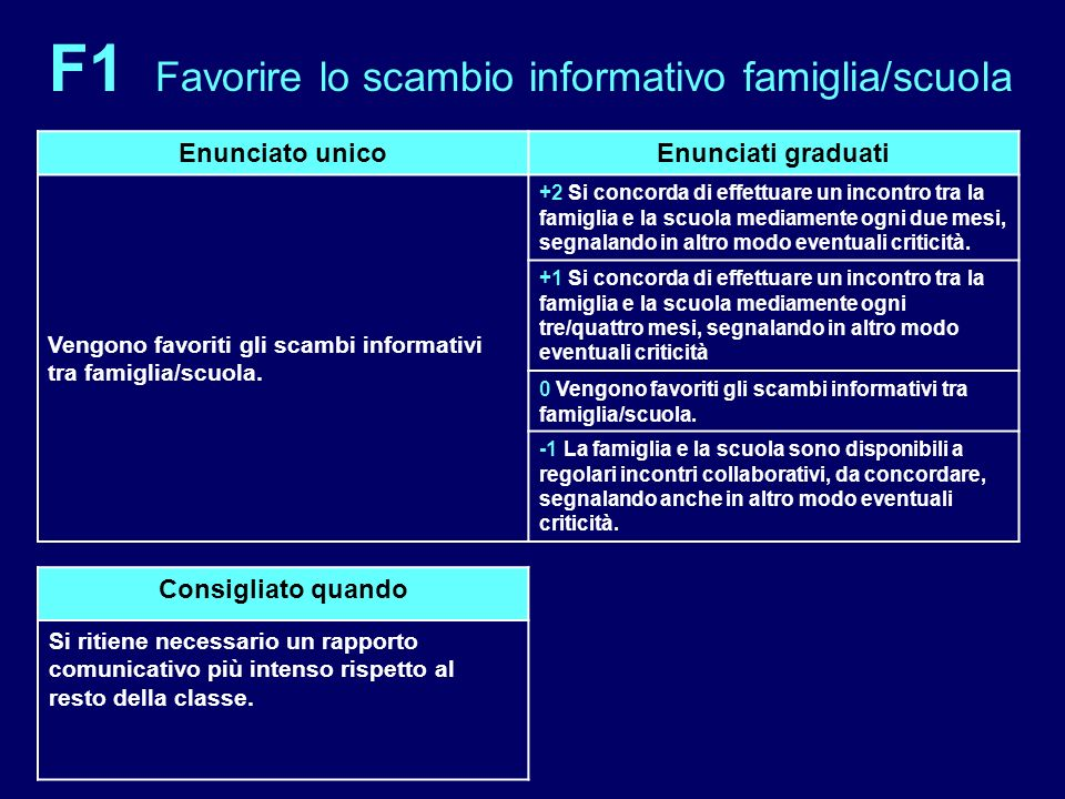F1 Favorire lo scambio informativo famiglia/scuola