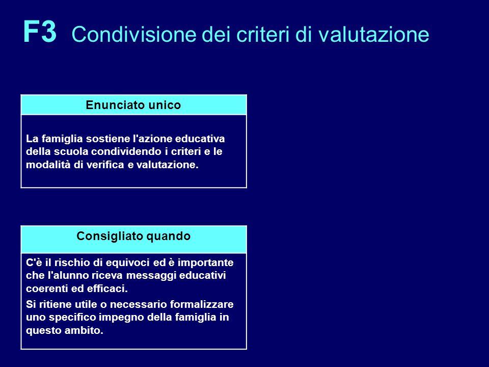 F3 Condivisione dei criteri di valutazione