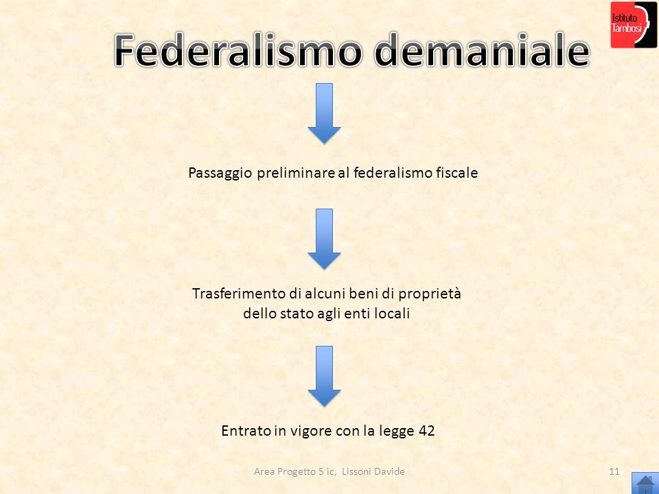 Federalismo demaniale