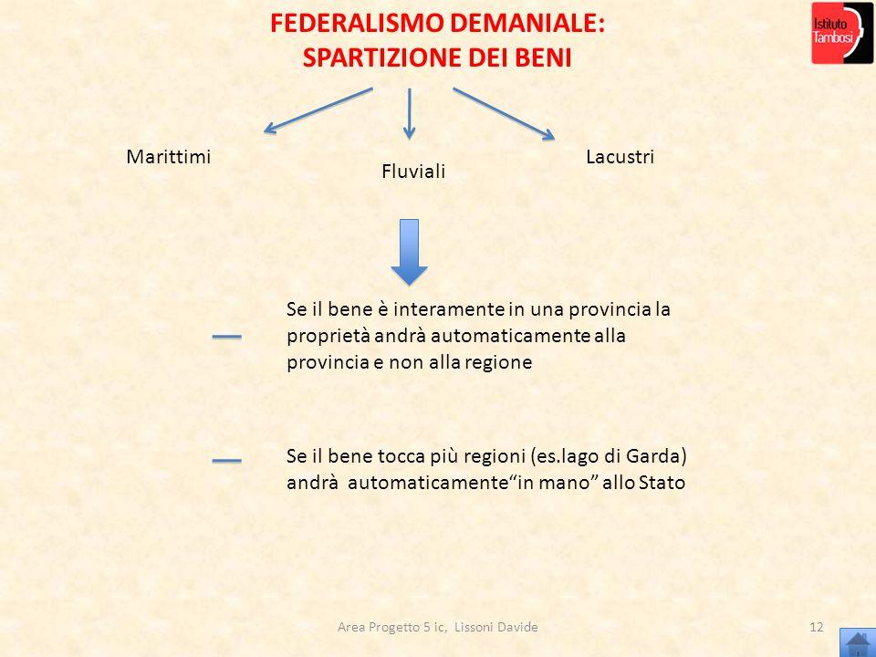 FEDERALISMO DEMANIALE: