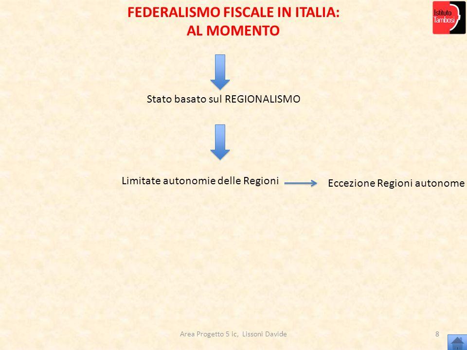 FEDERALISMO FISCALE IN ITALIA: