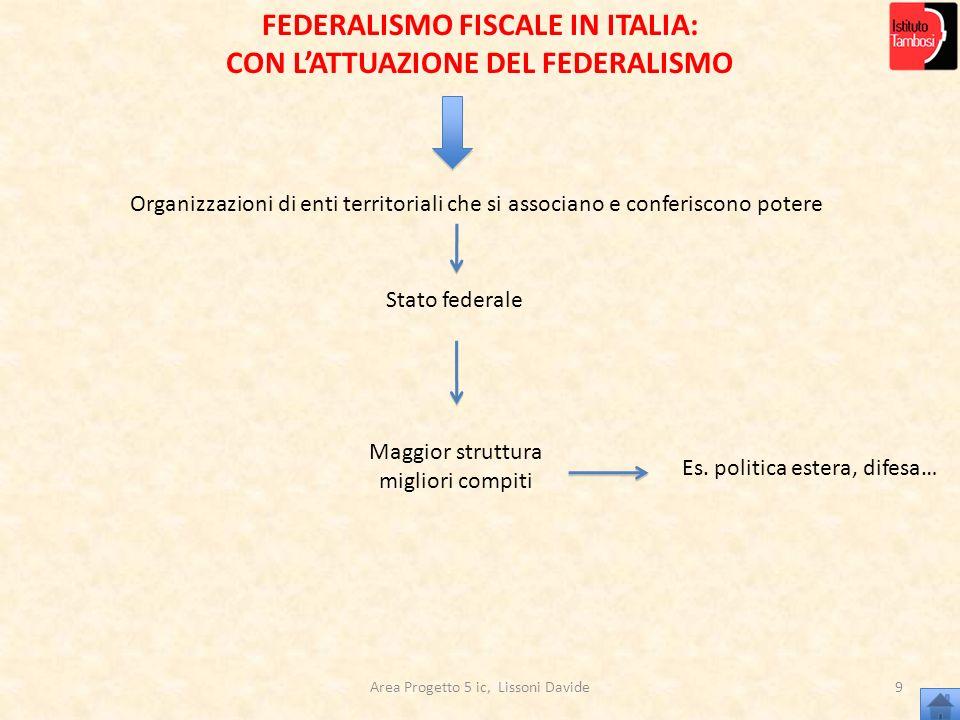 FEDERALISMO FISCALE IN ITALIA: CON L'ATTUAZIONE DEL FEDERALISMO