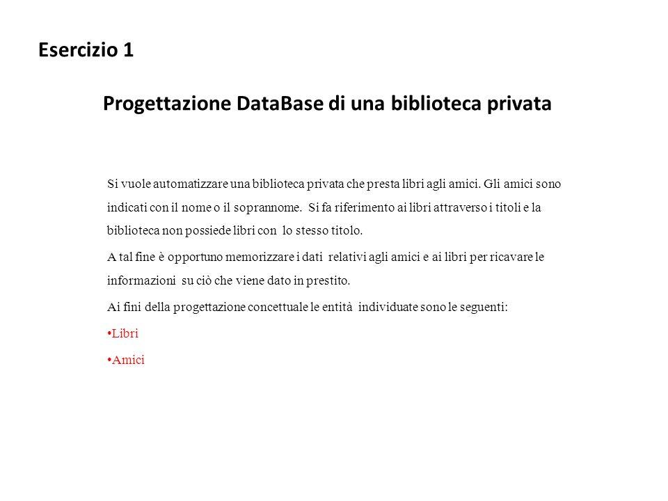 Esercizio 1 Progettazione DataBase di una biblioteca privata