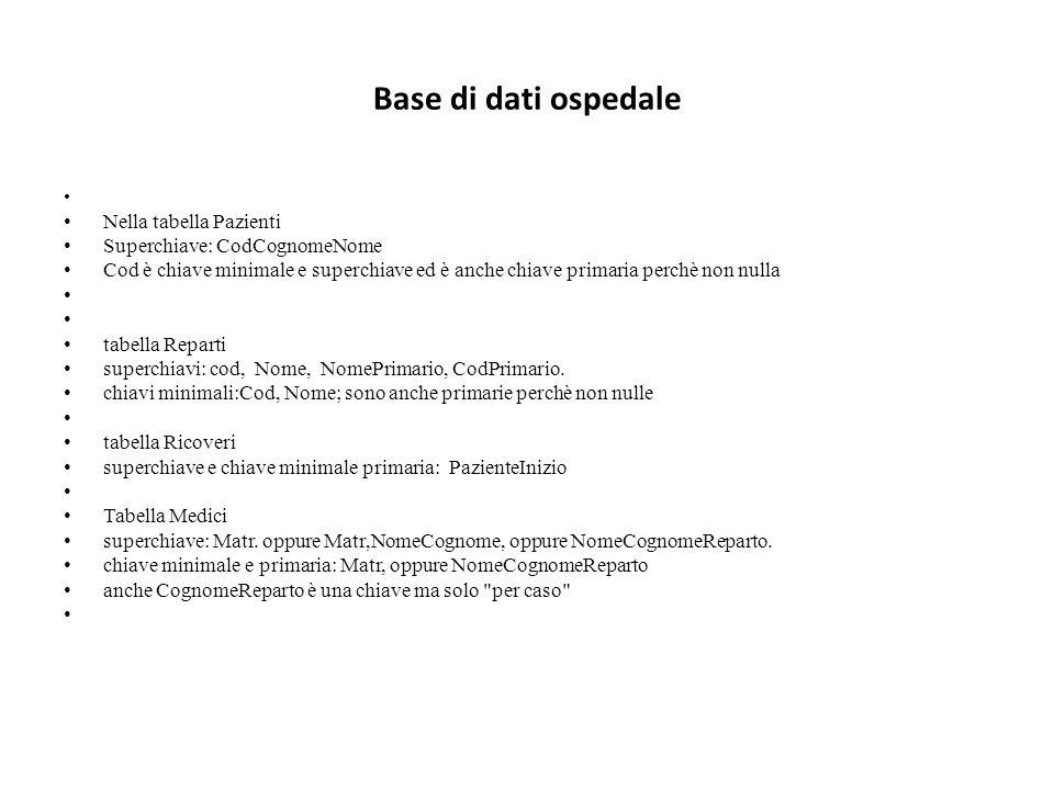 Base di dati ospedale Nella tabella Pazienti