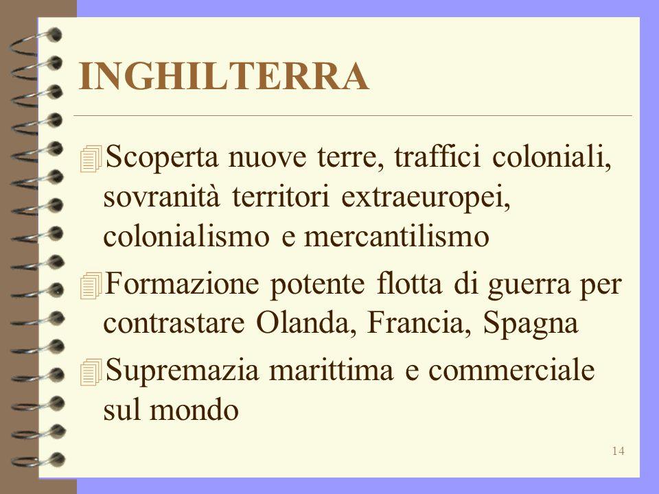 INGHILTERRA Scoperta nuove terre, traffici coloniali, sovranità territori extraeuropei, colonialismo e mercantilismo.