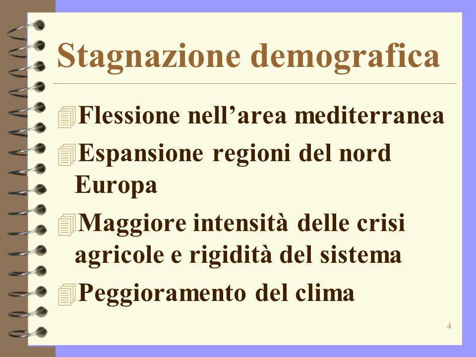Stagnazione demografica