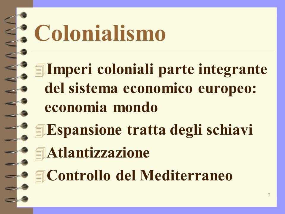 Colonialismo Imperi coloniali parte integrante del sistema economico europeo: economia mondo. Espansione tratta degli schiavi.