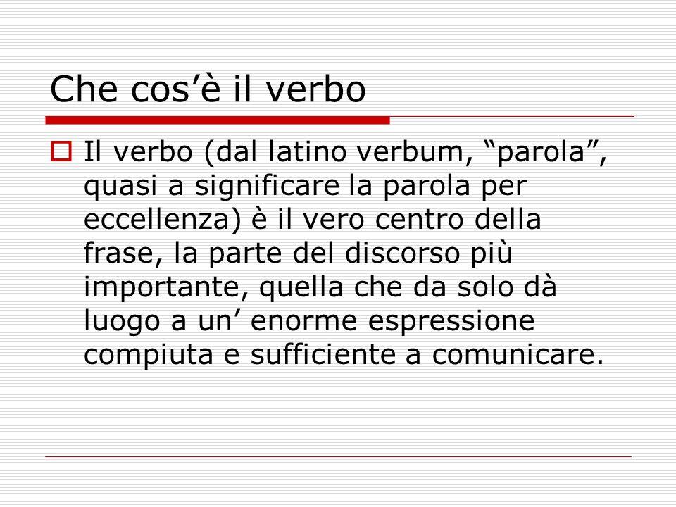 Che cos'è il verbo