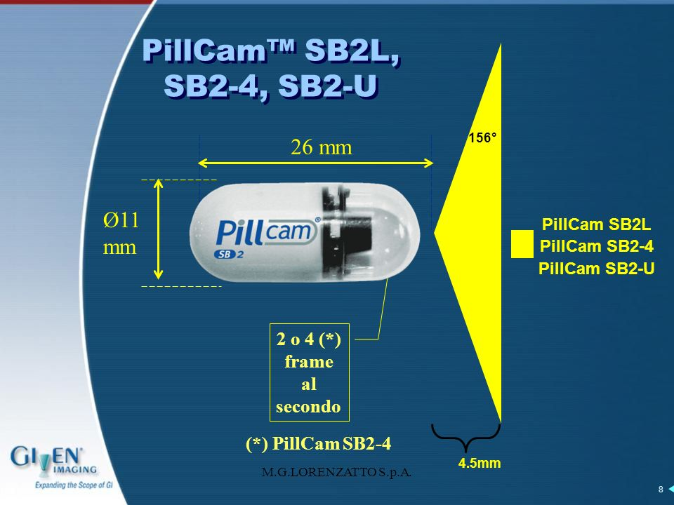 PillCam SB2L PillCam SB2-4 PillCam SB2-U