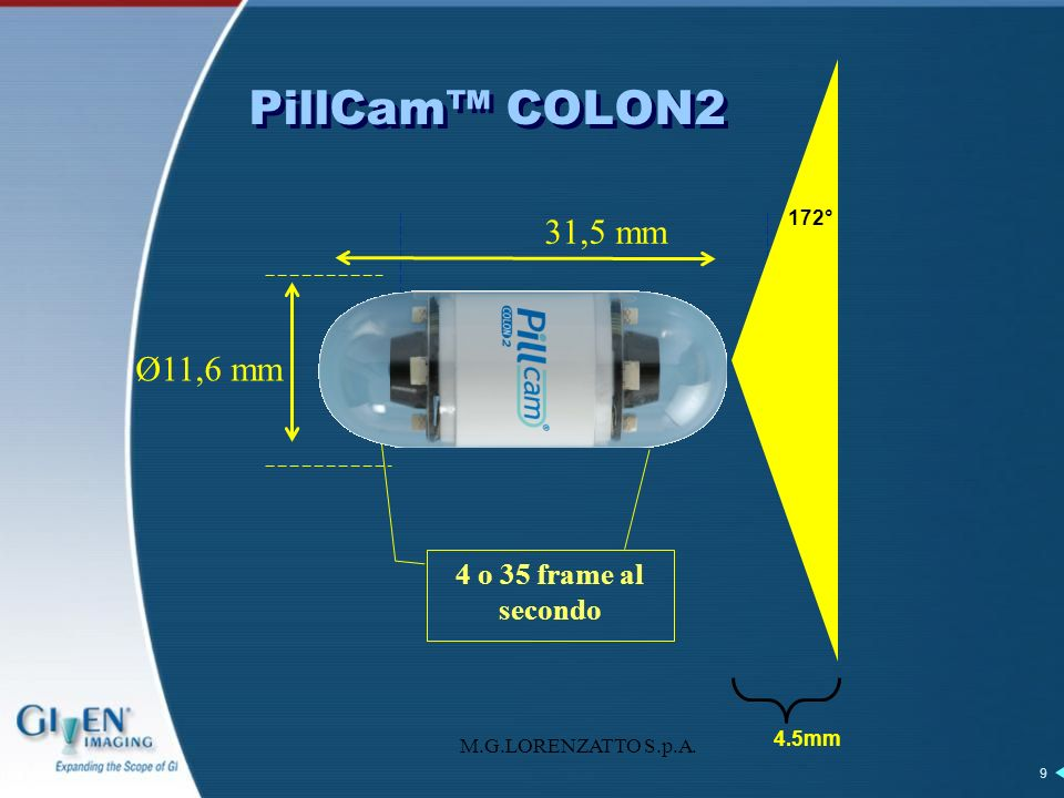 PillCam™ COLON2 31,5 mm Ø11,6 mm 4 o 35 frame al secondo 172° 4.5mm