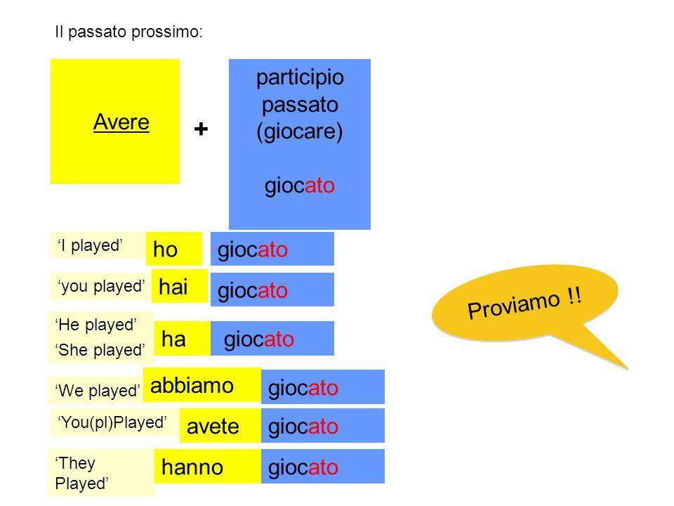 + Avere participio passato (giocare) giocato ho giocato Proviamo !!