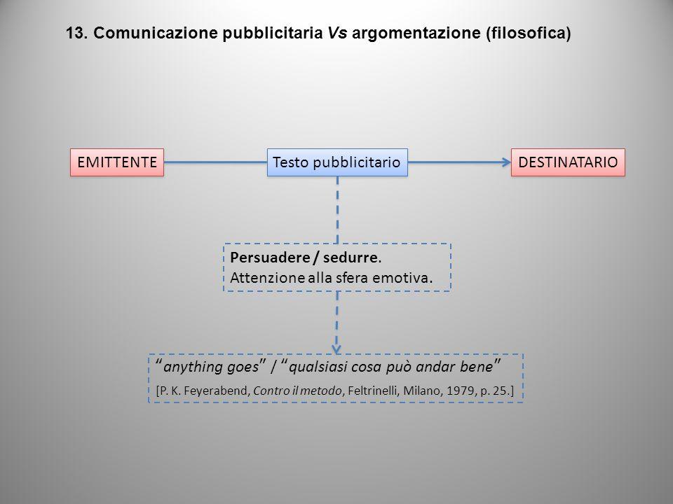 13. Comunicazione pubblicitaria Vs argomentazione (filosofica)