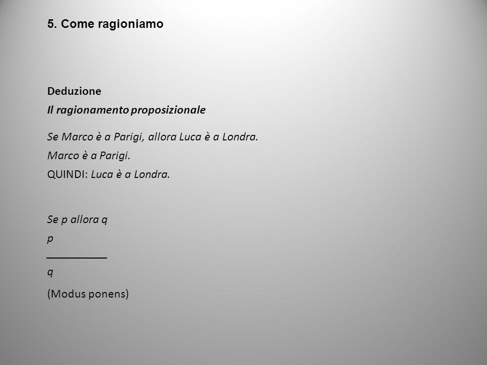 5. Come ragioniamo Deduzione. Il ragionamento proposizionale. Se Marco è a Parigi, allora Luca è a Londra.