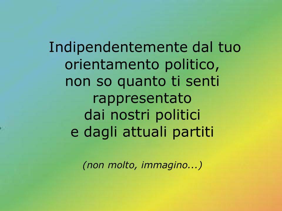 Indipendentemente dal tuo orientamento politico, non so quanto ti senti rappresentato dai nostri politici e dagli attuali partiti