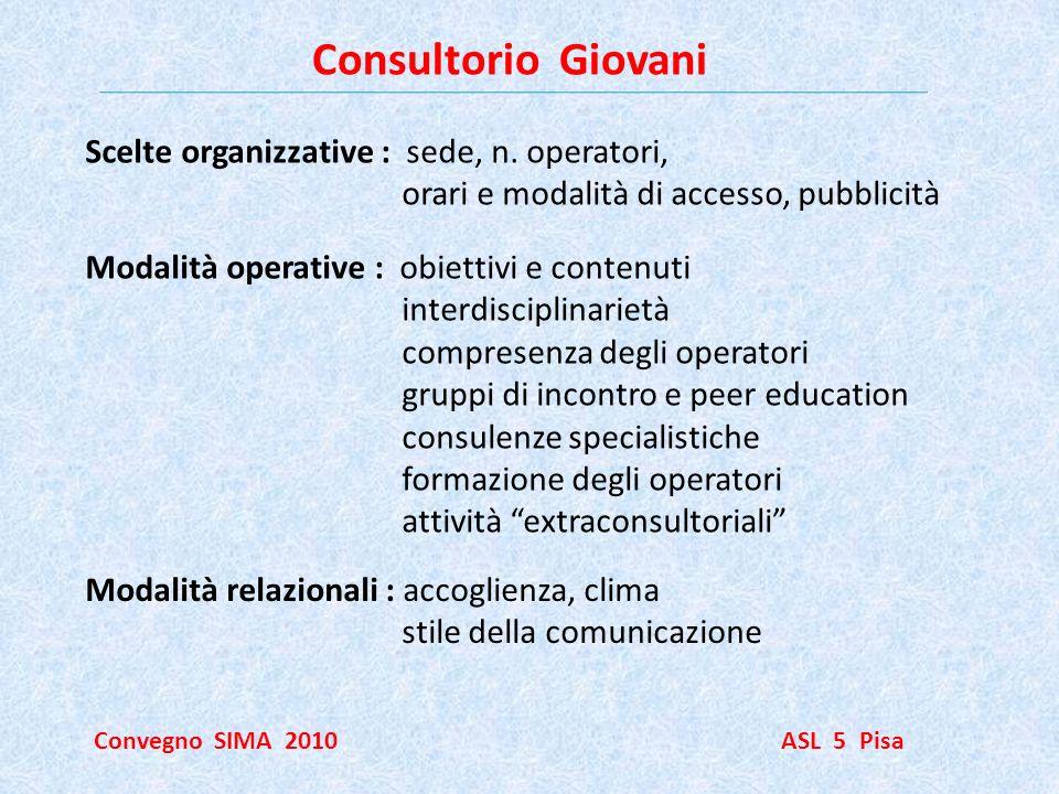 Consultorio Giovani Scelte organizzative : sede, n. operatori,